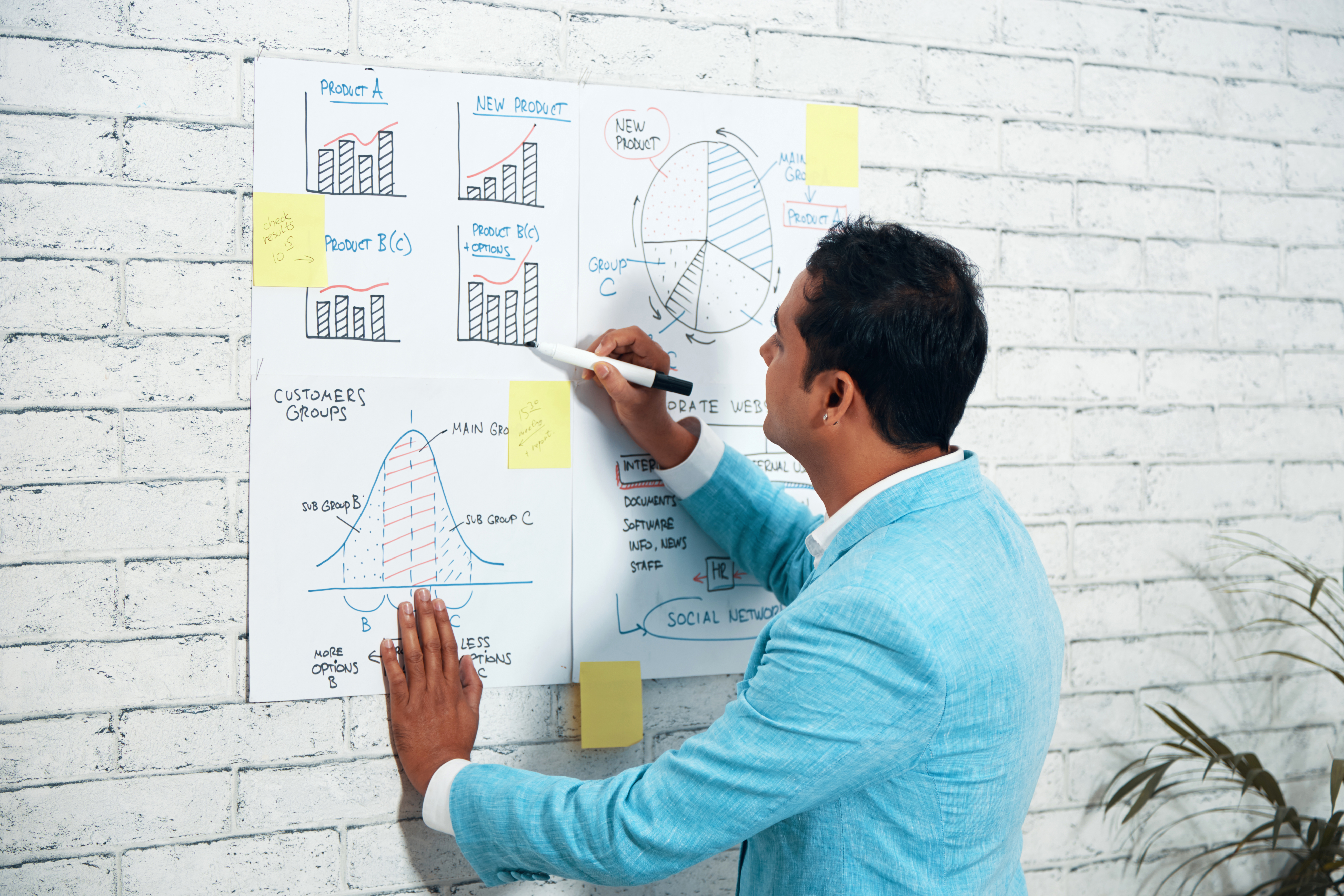 Marketing as Integral Part of Business